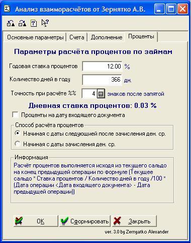 Forex arena.ru